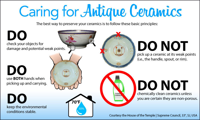 "Infographic about the Dos and Don'ts of ""Caring for Antique Ceramics."""