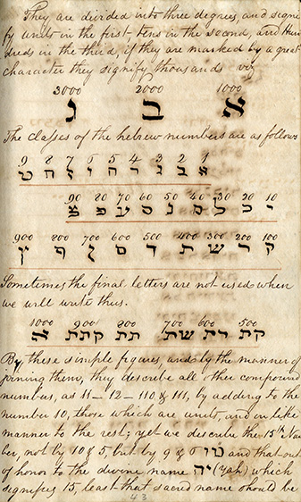 A page from a version of the 14th Degree, Grand Elect Perfect and Sublime Mason (as it was then called), used by the Supreme Council of Charleston from about 1801–22.